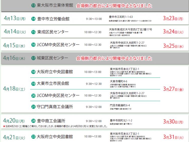 春の集合健診「4/11東体育館」「4/21茨木市」開催中止について